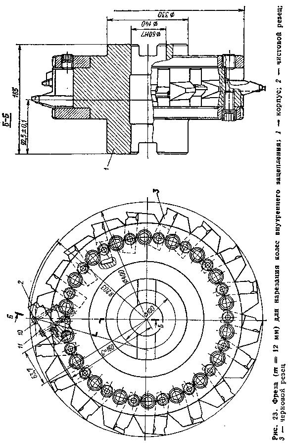 Фреза для нарезания колес внутреннего зацепления